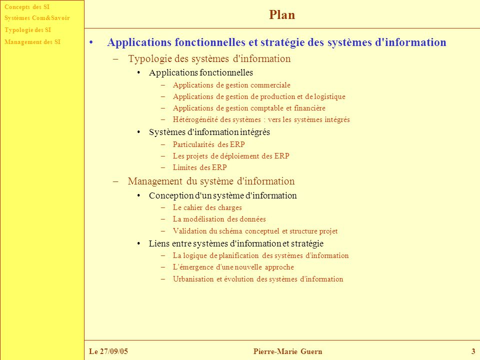 PlanApplications fonctionnelles et stratégie des systèmes d information. Typologie des systèmes d information.