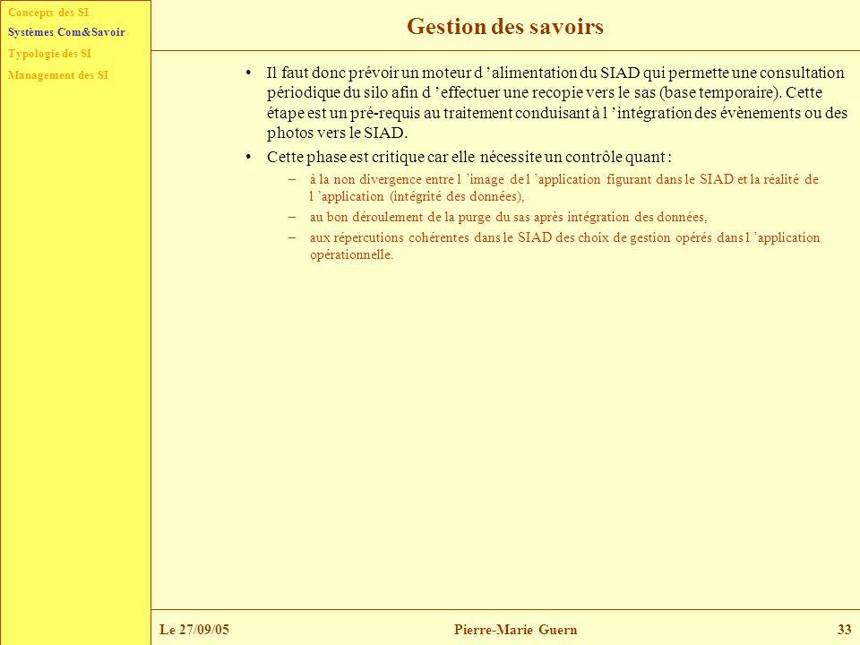 Gestion des savoirsSystèmes Com&Savoir.