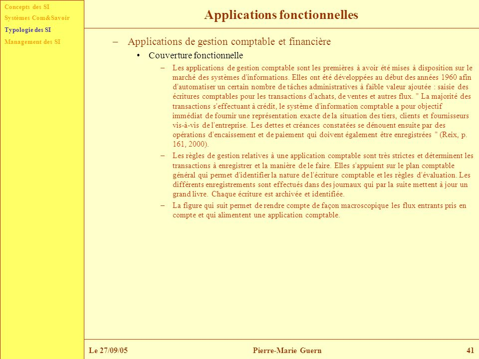 Applications fonctionnelles