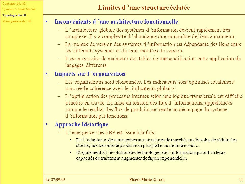 Limites d 'une structure éclatée