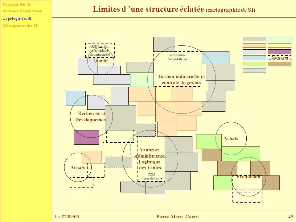 Limites d 'une structure éclatée (cartographie de SI)