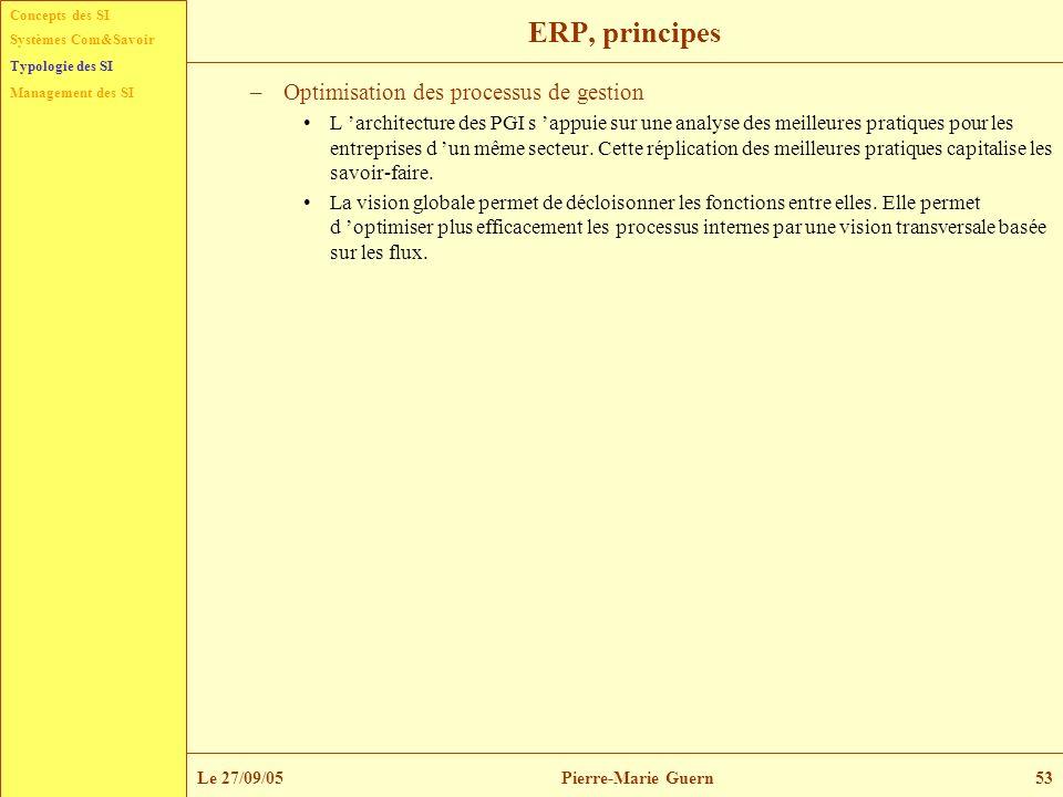 ERP, principes Optimisation des processus de gestion