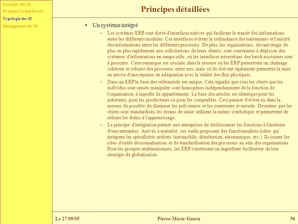 Principes détaillées Un système intégré