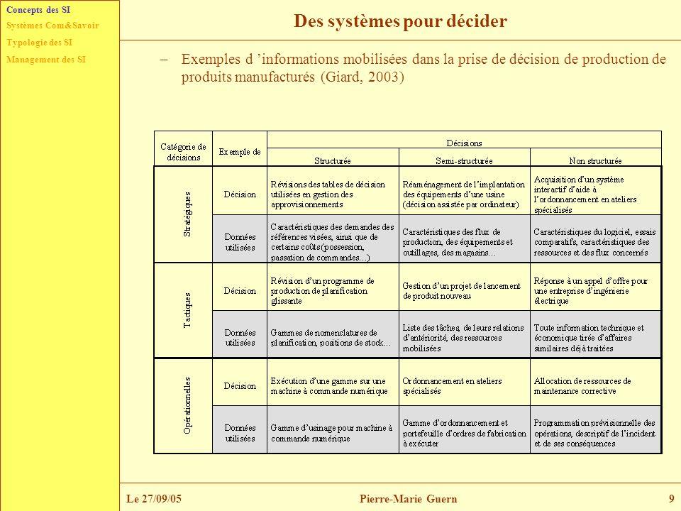 Des systèmes pour décider