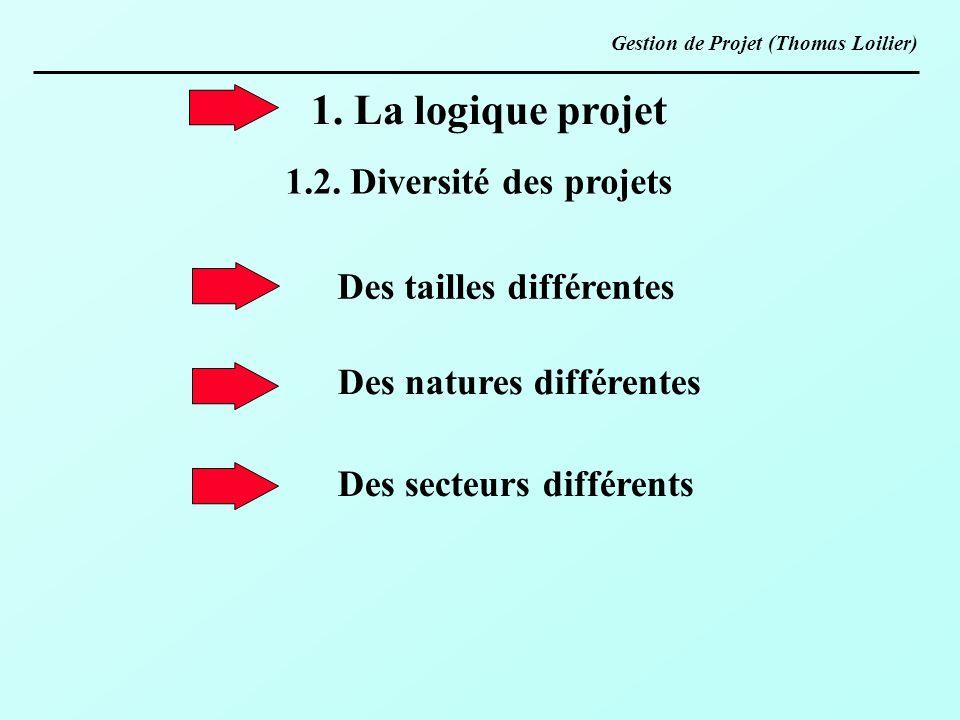 1. La logique projet 1.2. Diversité des projets