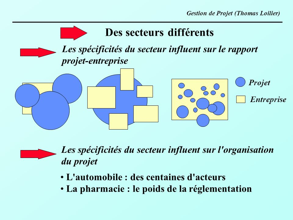 Des secteurs différents