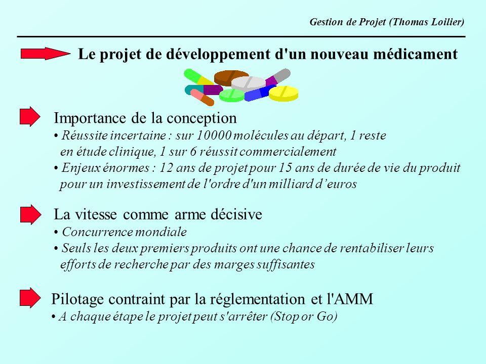Le projet de développement d un nouveau médicament