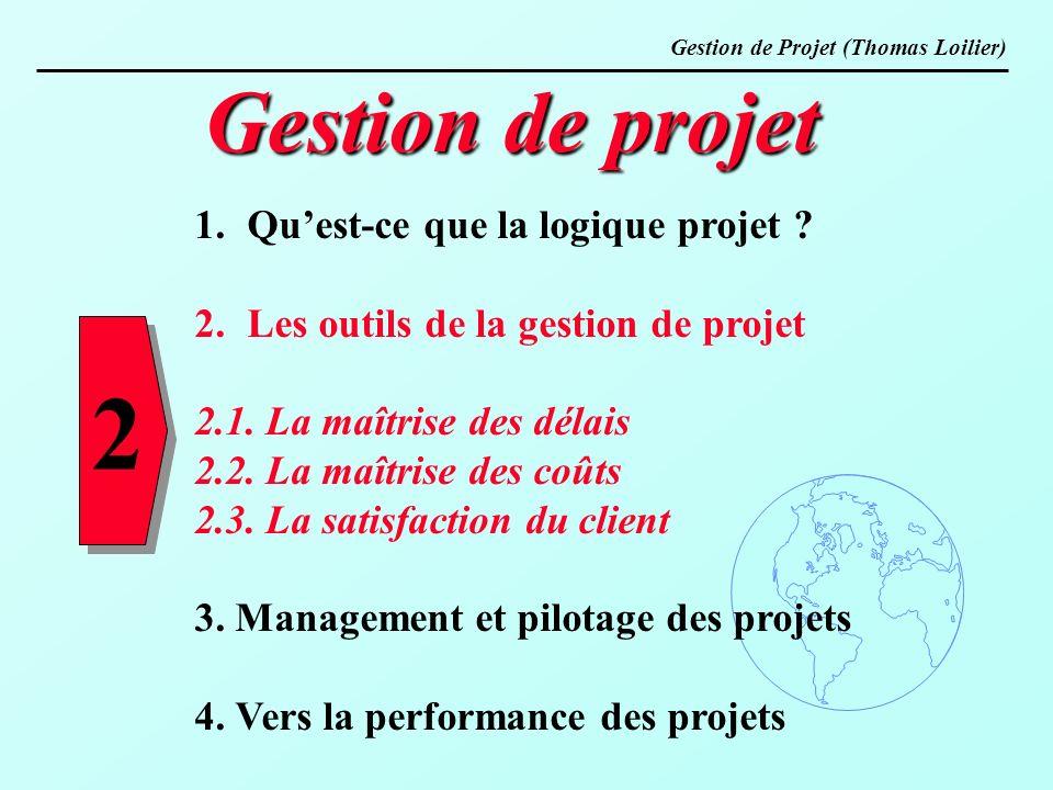 2 Gestion de projet Qu'est-ce que la logique projet