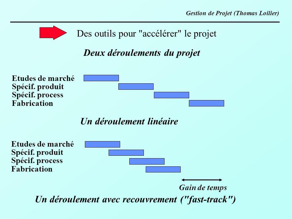 Des outils pour accélérer le projet