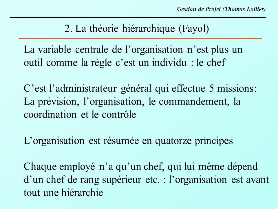 2. La théorie hiérarchique (Fayol)