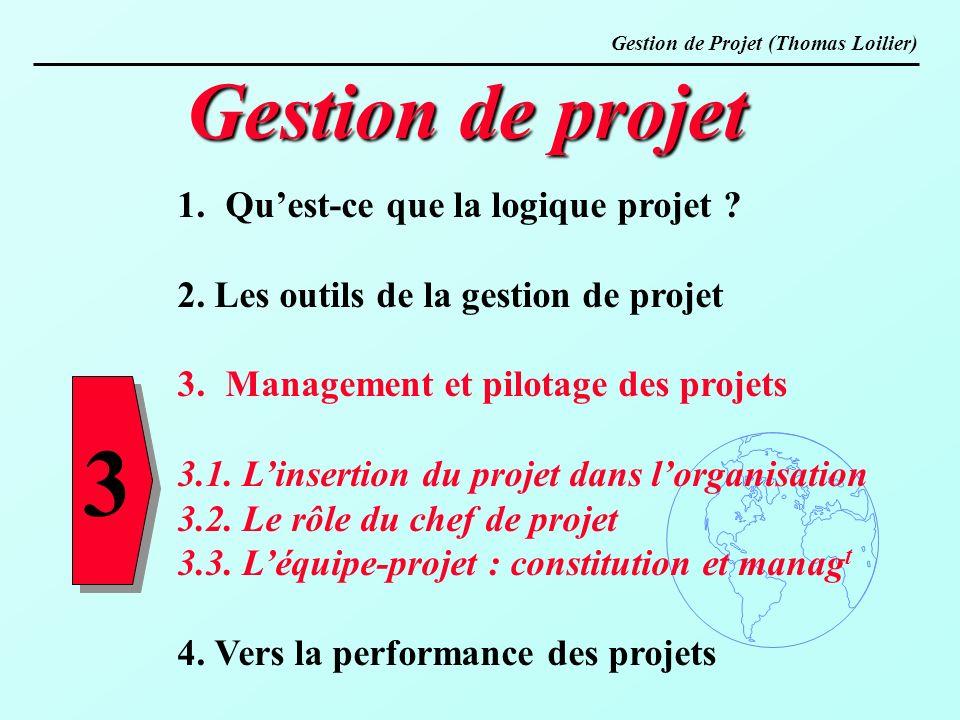 3 Gestion de projet Qu'est-ce que la logique projet