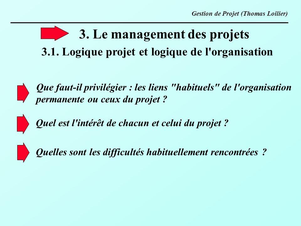 3. Le management des projets