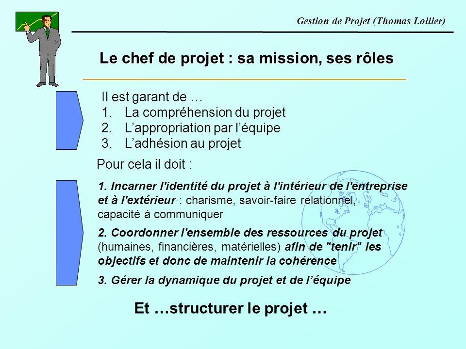Le chef de projet : sa mission, ses rôles