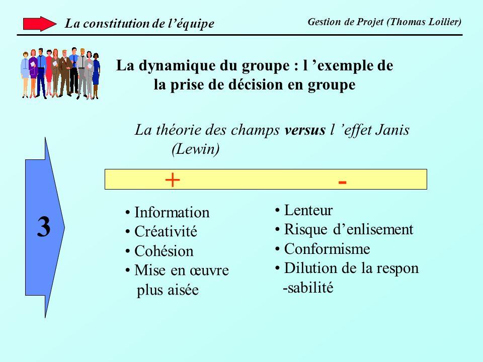 La dynamique du groupe : l 'exemple de la prise de décision en groupe