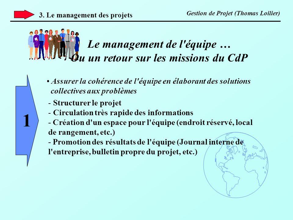 Le management de l équipe … Ou un retour sur les missions du CdP
