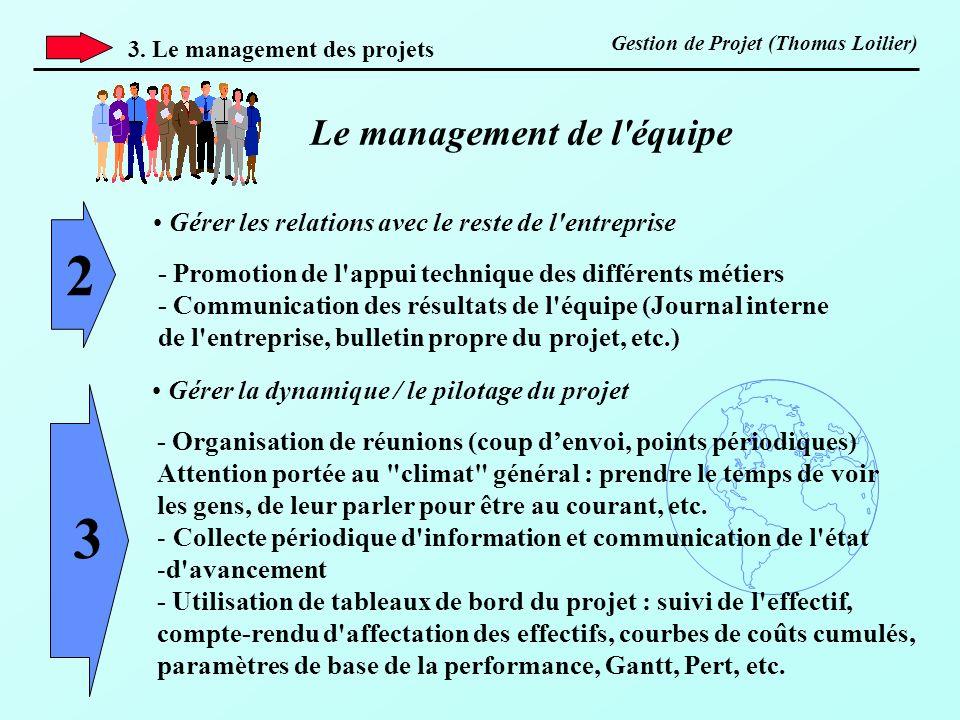 Le management de l équipe