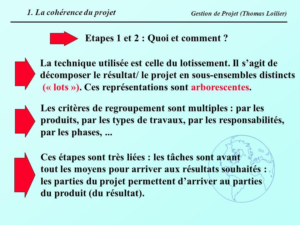 Etapes 1 et 2 : Quoi et comment