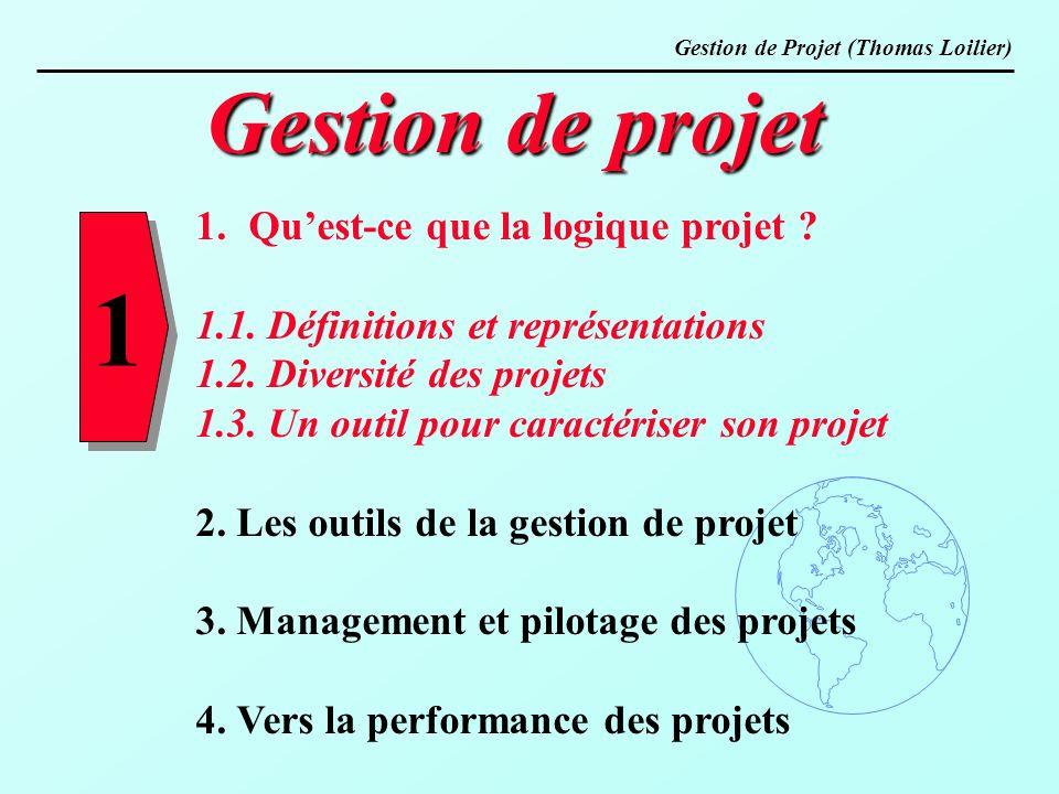 1 Gestion de projet Qu'est-ce que la logique projet