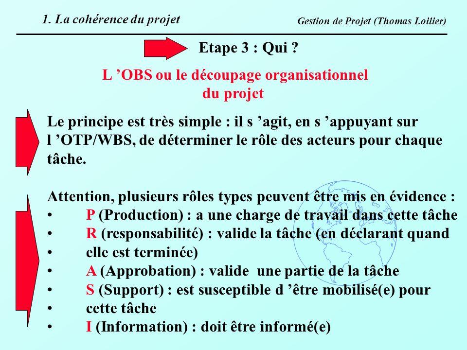 L 'OBS ou le découpage organisationnel