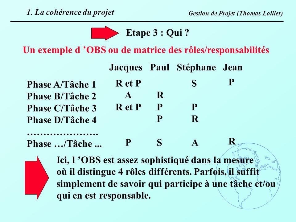 Un exemple d 'OBS ou de matrice des rôles/responsabilités