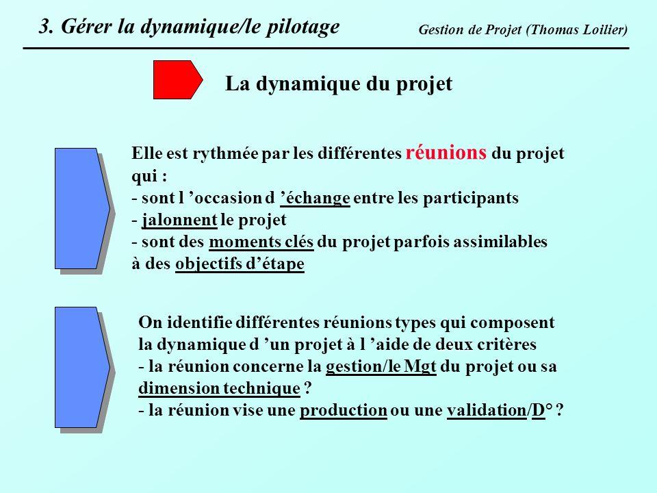 3. Gérer la dynamique/le pilotage