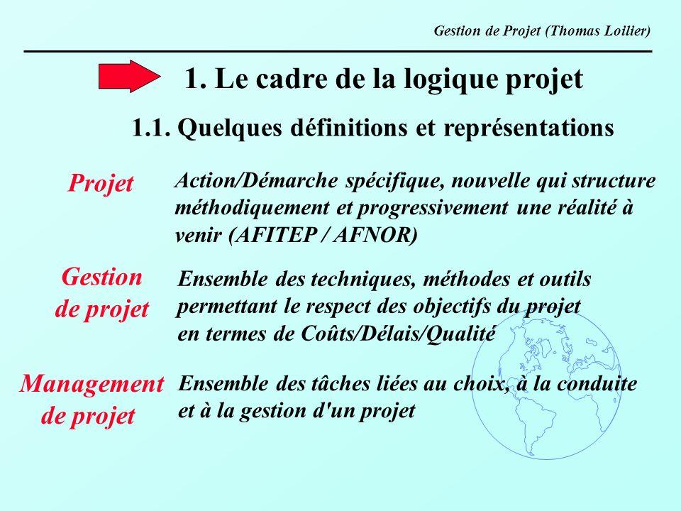 1. Le cadre de la logique projet