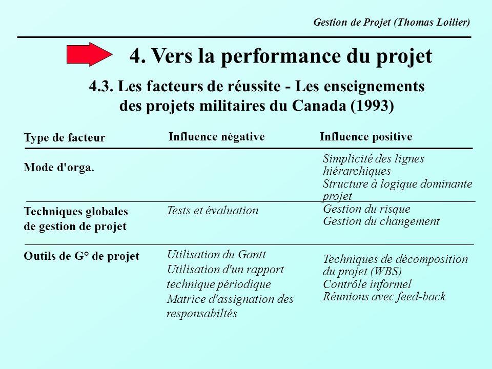 4. Vers la performance du projet