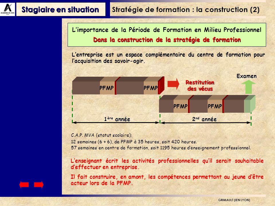 Stratégie de formation : la construction (2)