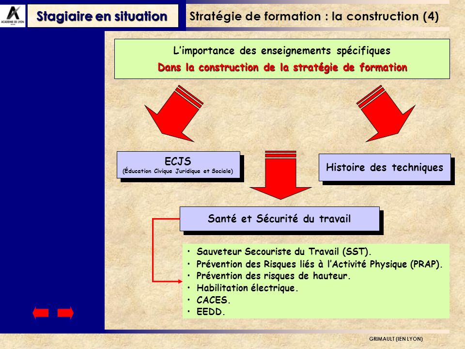 Stratégie de formation : la construction (4)