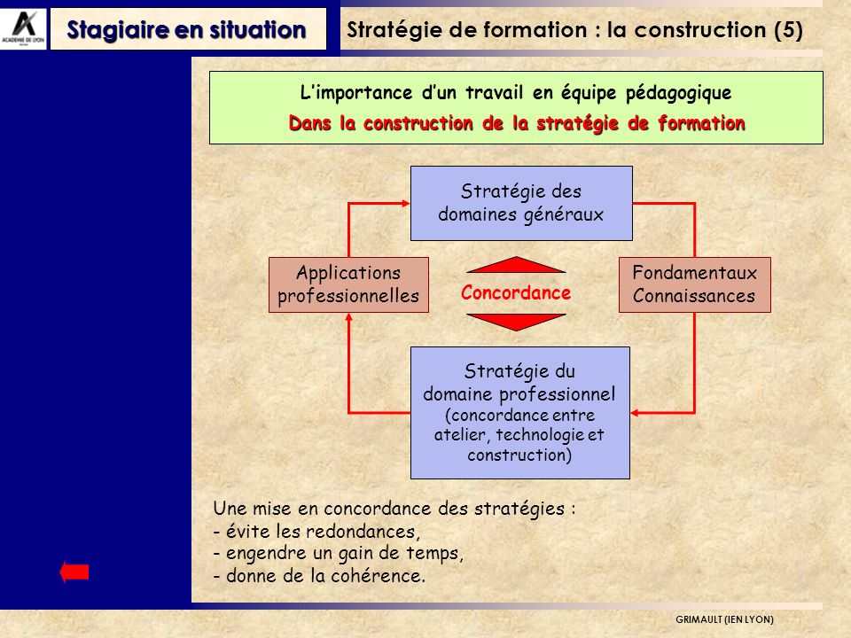 Stratégie de formation : la construction (5)