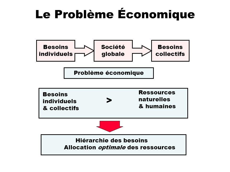 Le Problème Économique