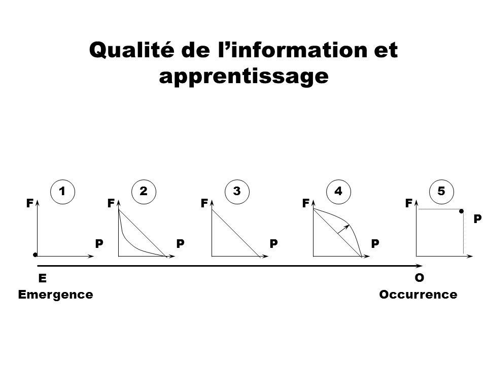 Qualité de l'information et apprentissage