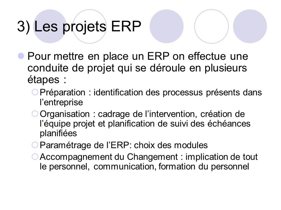 3) Les projets ERP Pour mettre en place un ERP on effectue une conduite de projet qui se déroule en plusieurs étapes :