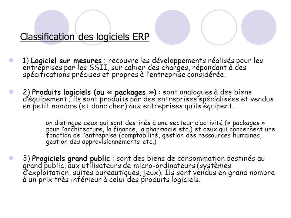 Classification des logiciels ERP
