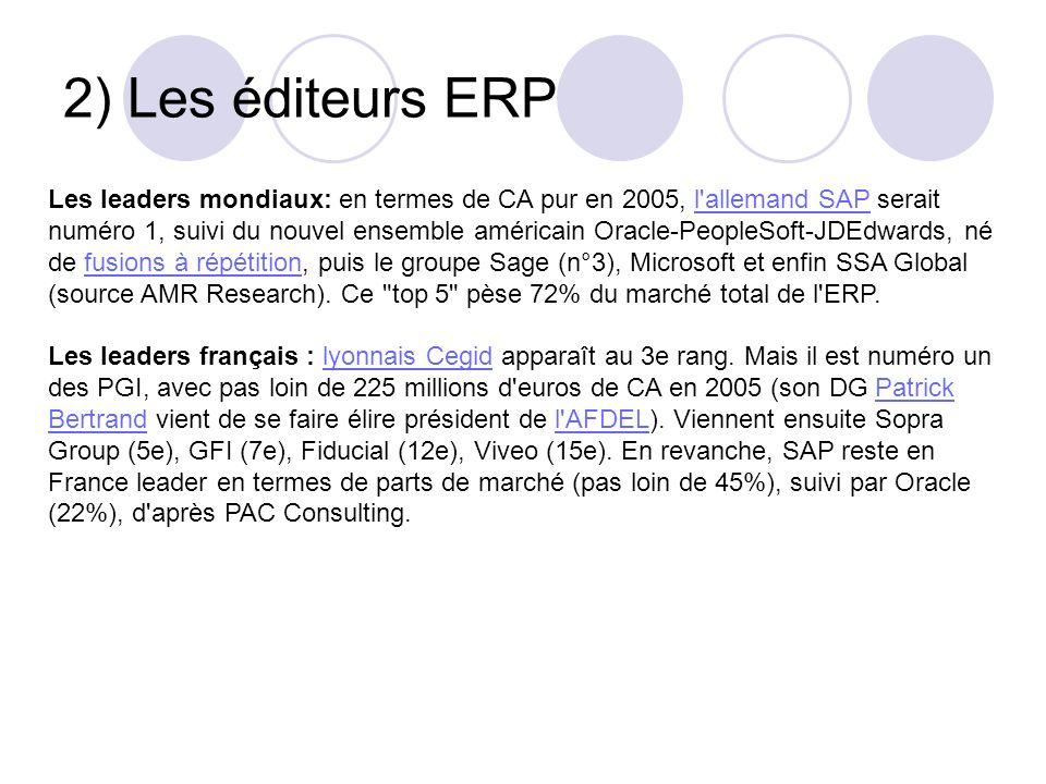 2) Les éditeurs ERP