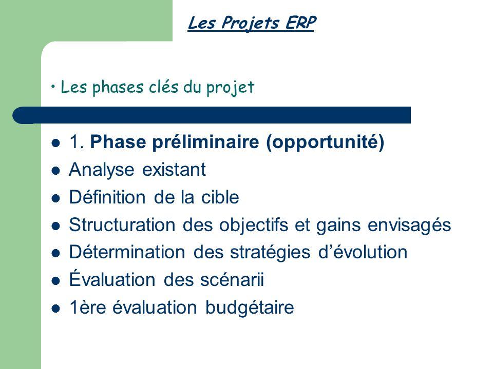 Les phases clés du projet