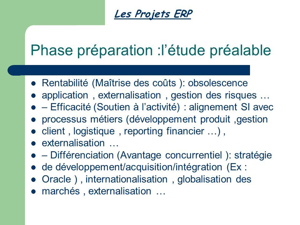 Phase préparation :l'étude préalable