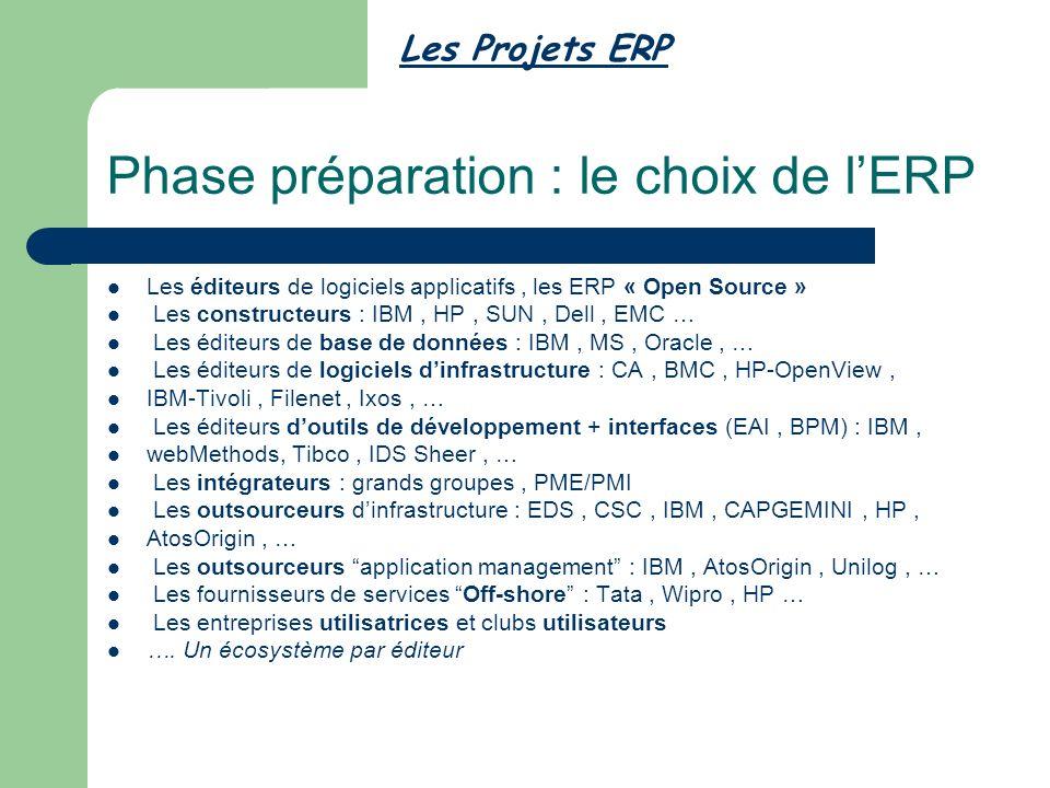 Phase préparation : le choix de l'ERP