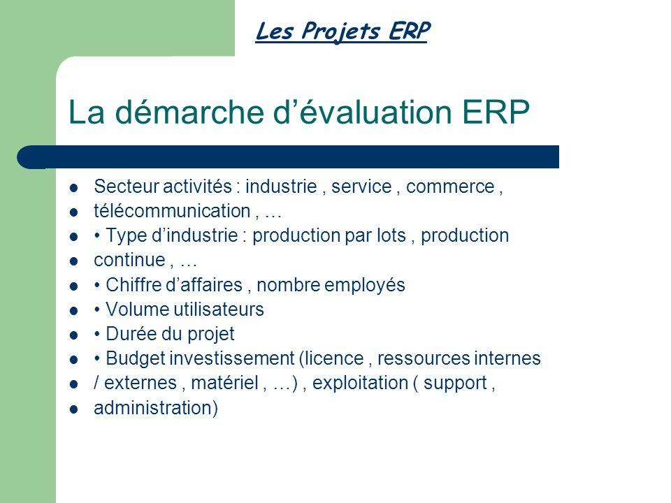 La démarche d'évaluation ERP
