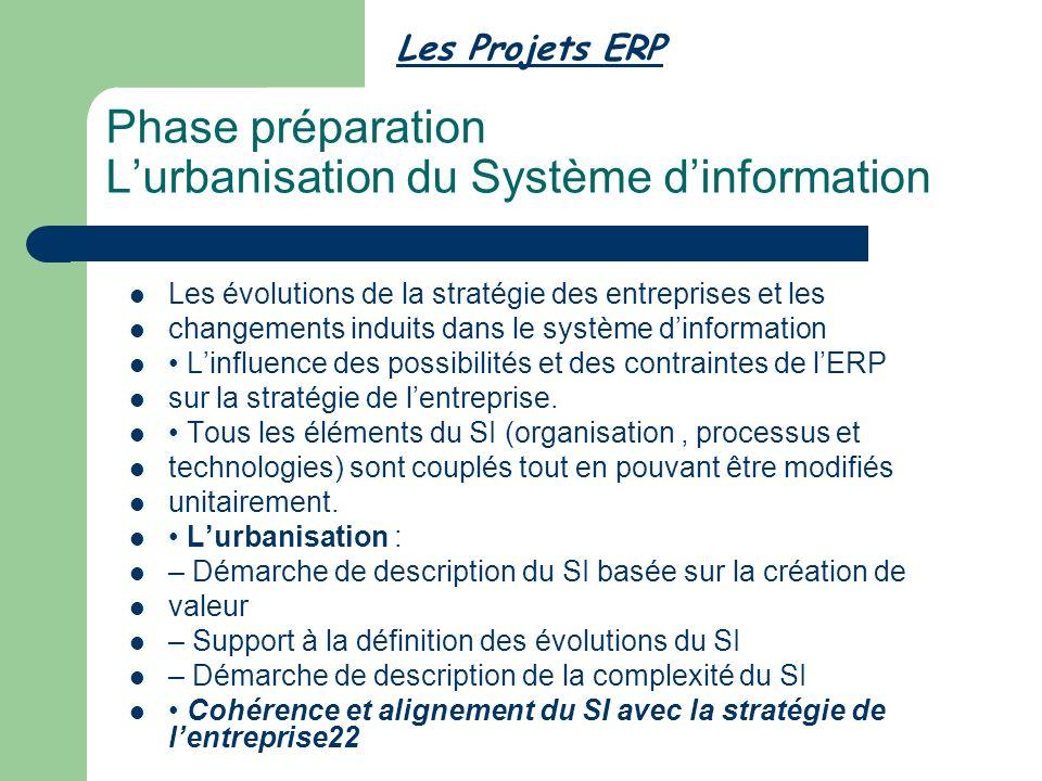 Phase préparation L'urbanisation du Système d'information
