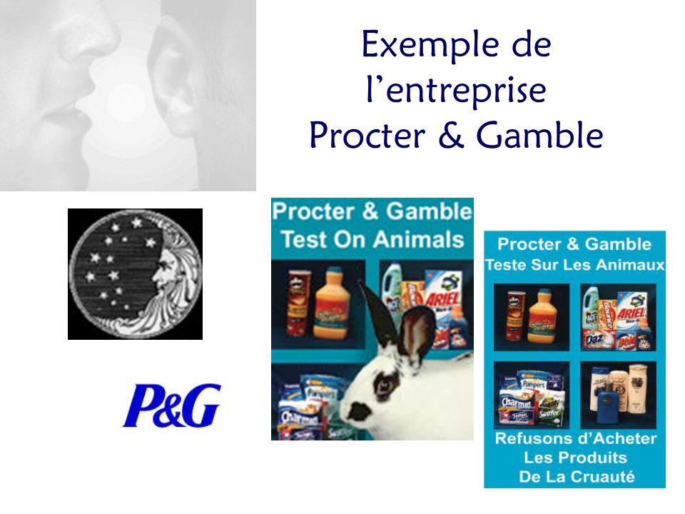 Exemple de l'entreprise Procter & Gamble