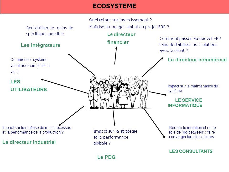 ECOSYSTEME Les intégrateurs Le directeur commercial LES UTILISATEURS