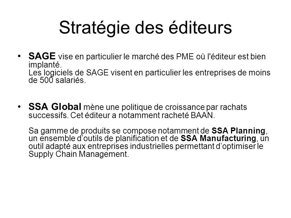 Stratégie des éditeurs