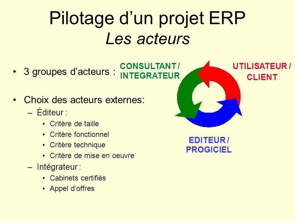 Pilotage d'un projet ERP Les acteurs