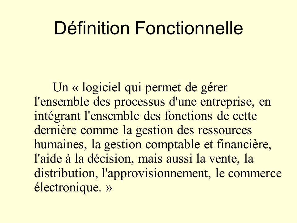 Définition Fonctionnelle