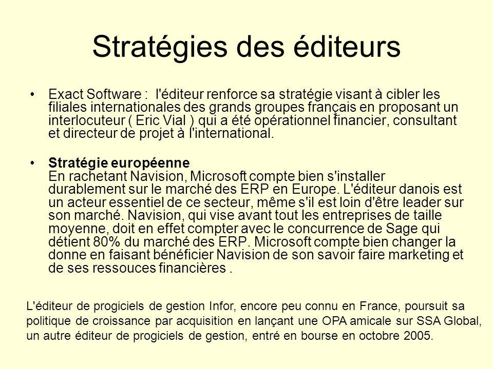 Stratégies des éditeurs