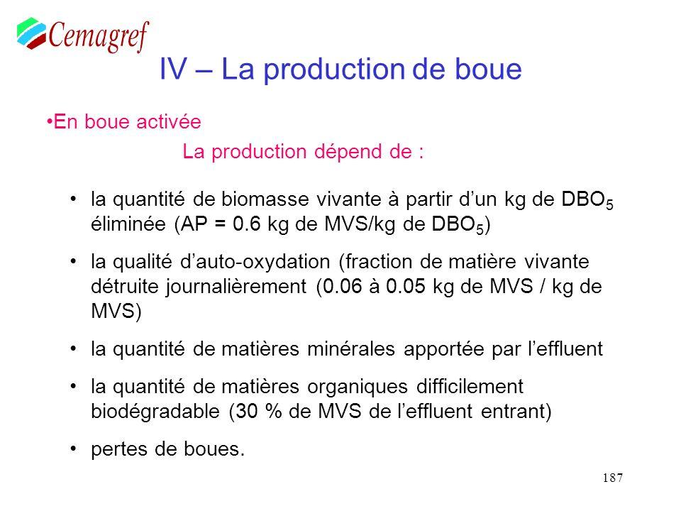 Exemple : Calculez les besoins en oxygène journaliers de la station d'épuration (Aération prolongée Traitement du carbone) (température = 15 °C)