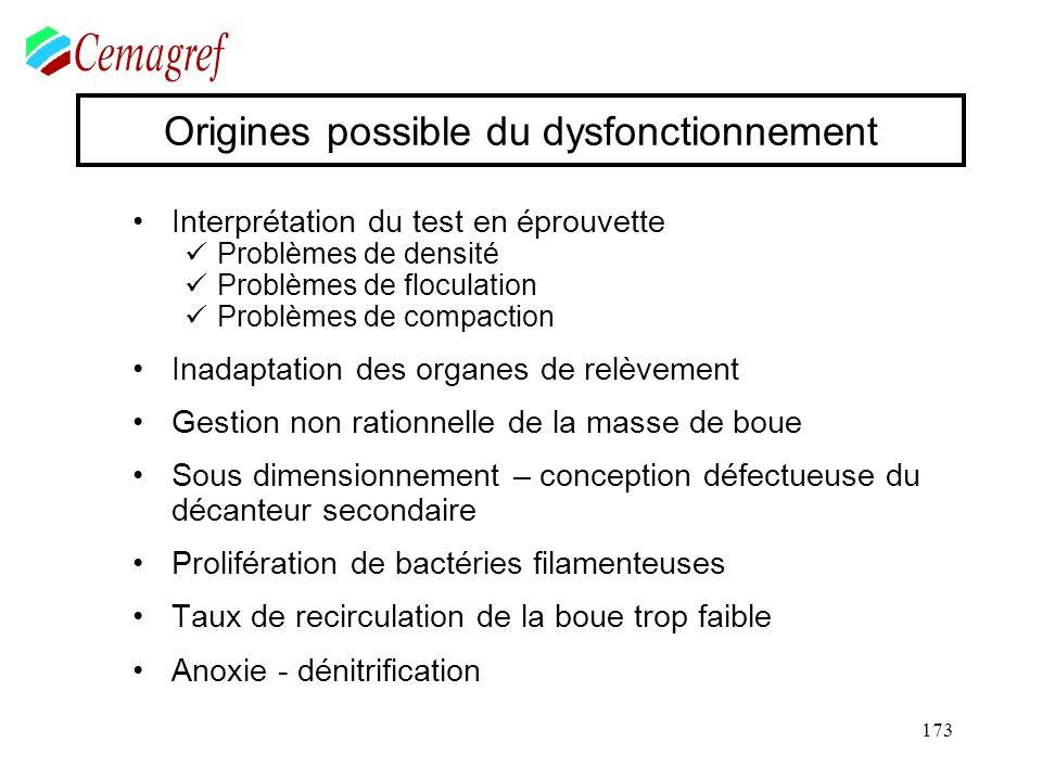 Exemple : Calculez la concentration en DBO5 totale de l'effluent de sortie du réacteur biologique et en sortie du clarificateur.