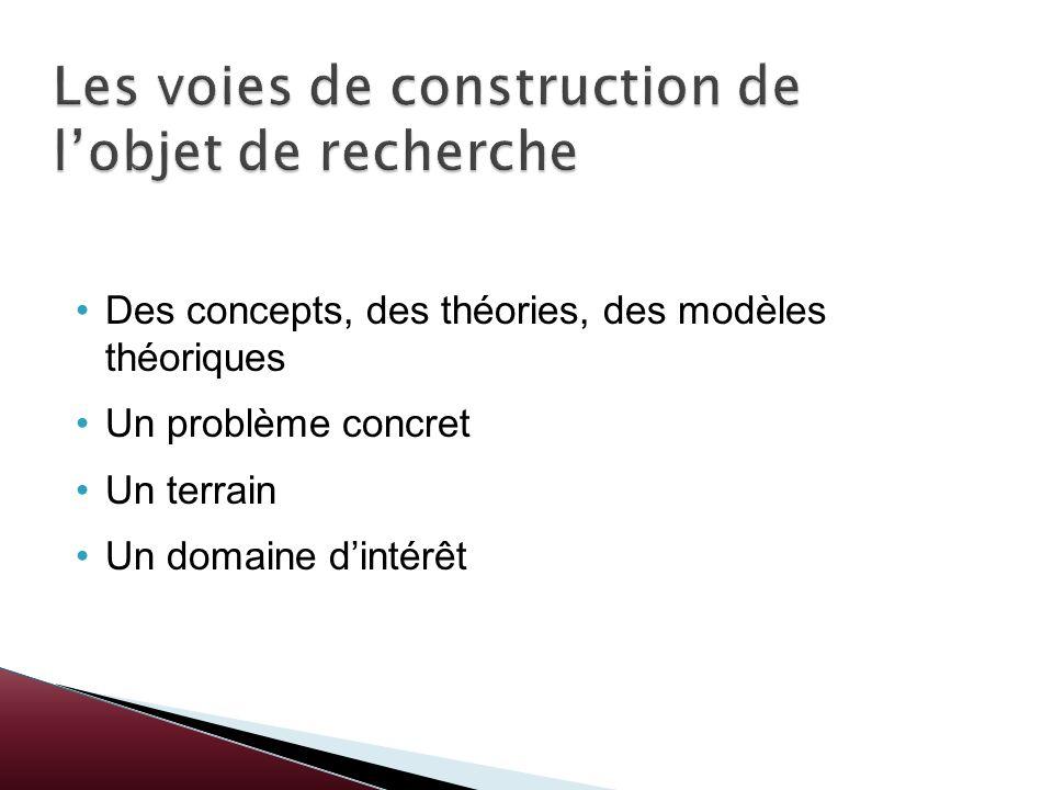 Les voies de construction de l'objet de recherche