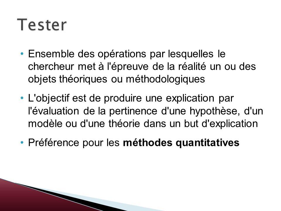 Tester Ensemble des opérations par lesquelles le chercheur met à l épreuve de la réalité un ou des objets théoriques ou méthodologiques.